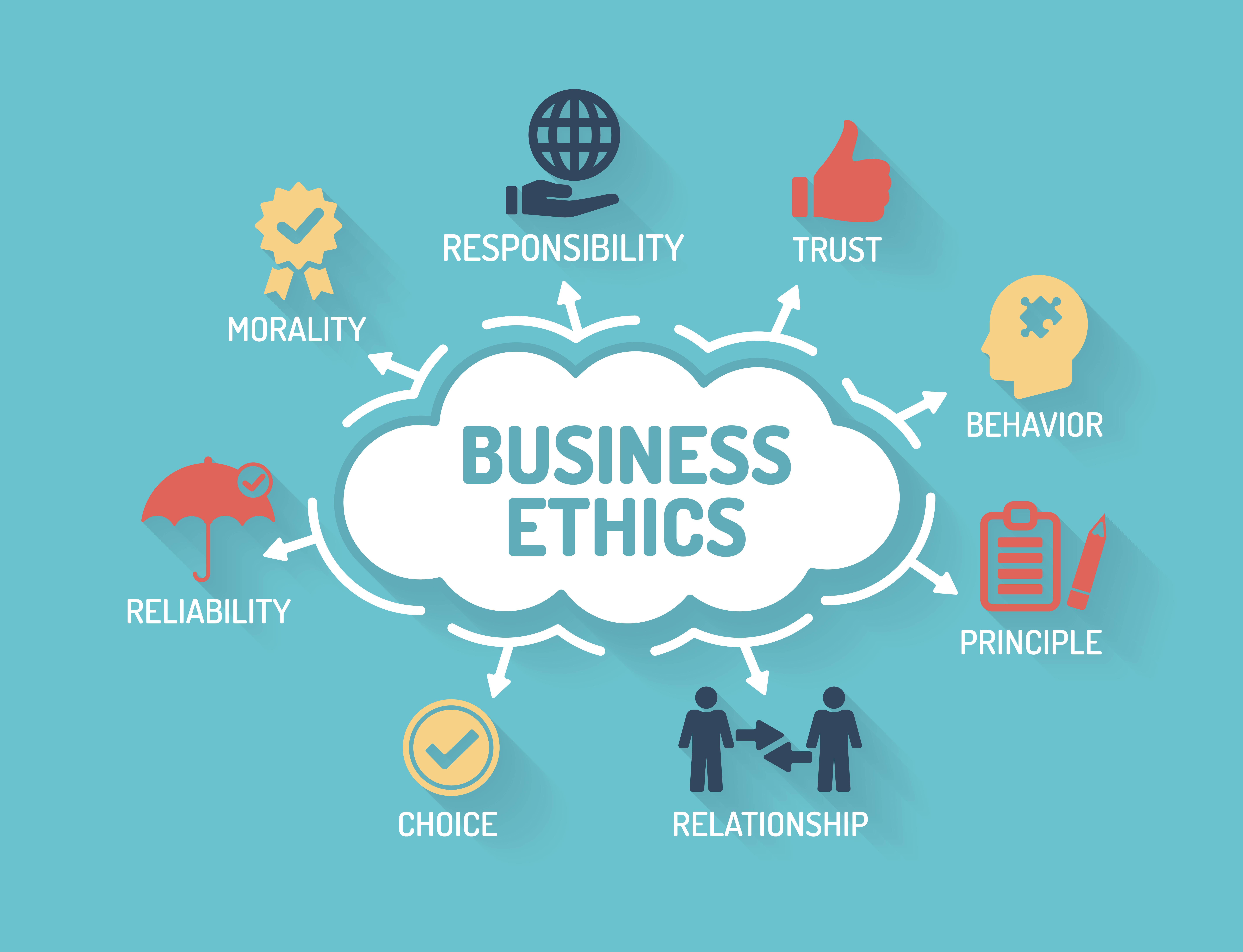 El consumo responsable y el compromiso ético en la empresa